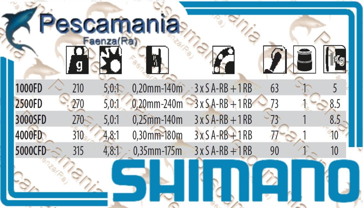 Shimano spinning Reel Technium FD 2500-3000-4000-5000 ...